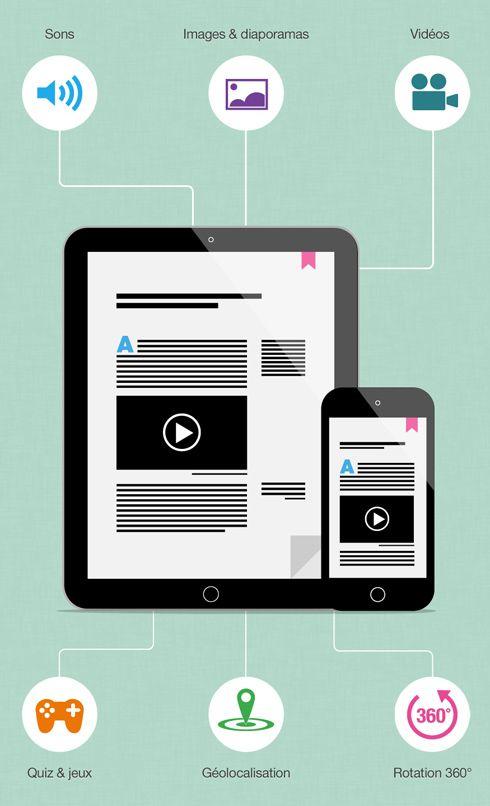 ebook-multimédia-enrichi-applicatif-image-vidéo