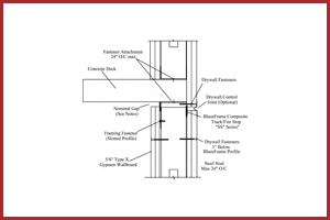Pt4 Stair Shaft Concrete Download Pdf Foundations