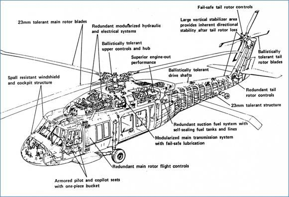 Google Search Aircarft Cutaways Pinterest Cutaway