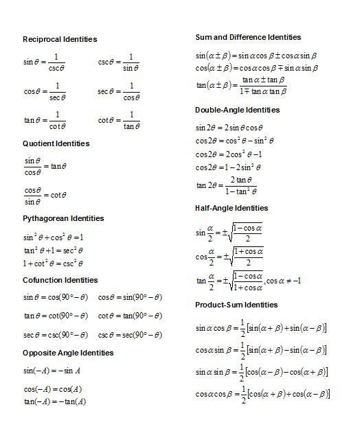 Trig Identities Free Download Identity