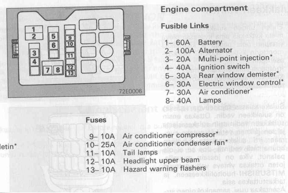 MTK5] 1992 MITSUBISHI MONTERO FUSE BOX DIAGRAM [MIBT] - ELECTRICAL-RIDER -  ELECTRICAL-RIDER.TRGC.IT | 1998 Mitsubishi Montero Fuse Box Diagram |  | electrical-rider.trgc.it