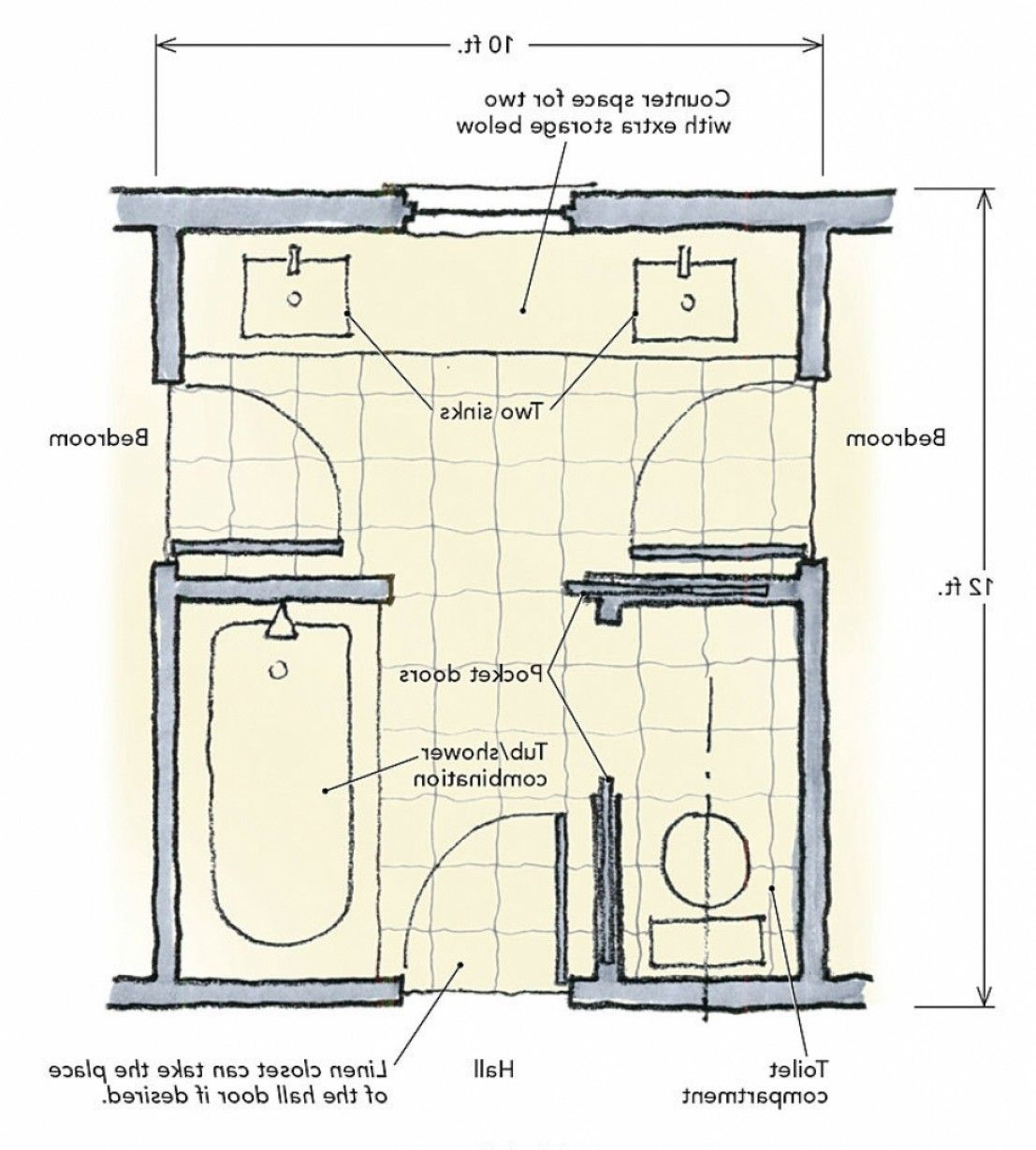Jack And Jill Bathroom Plans Designs Layout