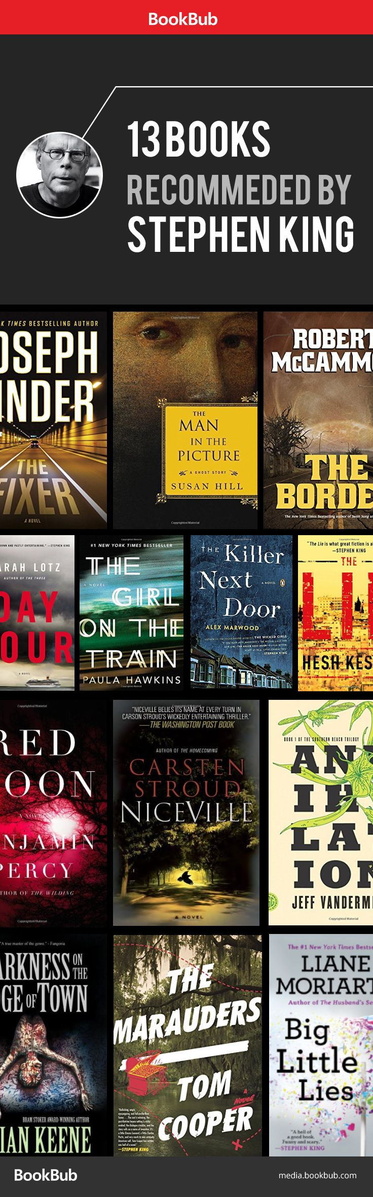 13 new thrillers recommended by stephen king in 2018 | books worth