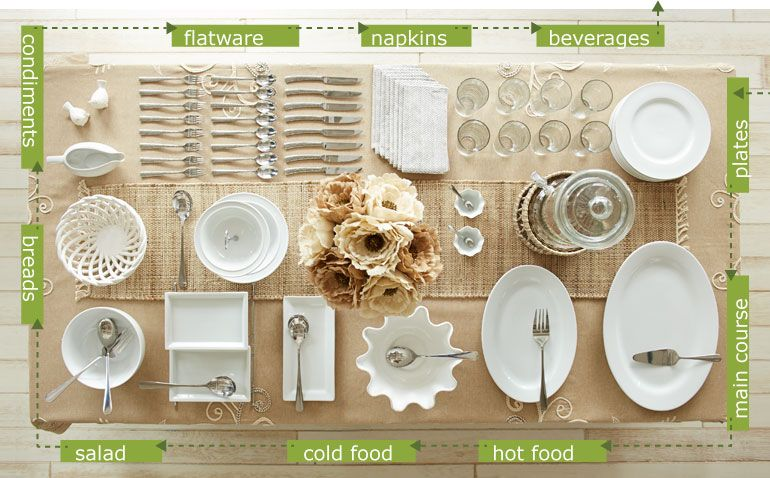 Buffet table setting from Pier1 & Buffet table setting from Pier1 | table settings | Pinterest ...