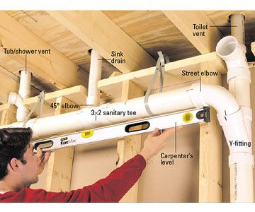 How To Run Drain And Vent Lines Plumbing Drains Home