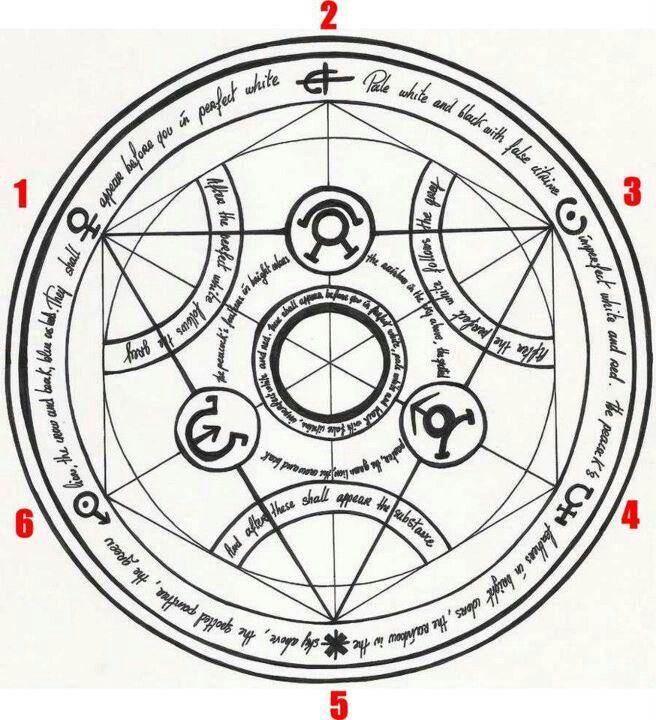 FullMetal Alchemist | Things I love | Pinterest | Fullmetal ...