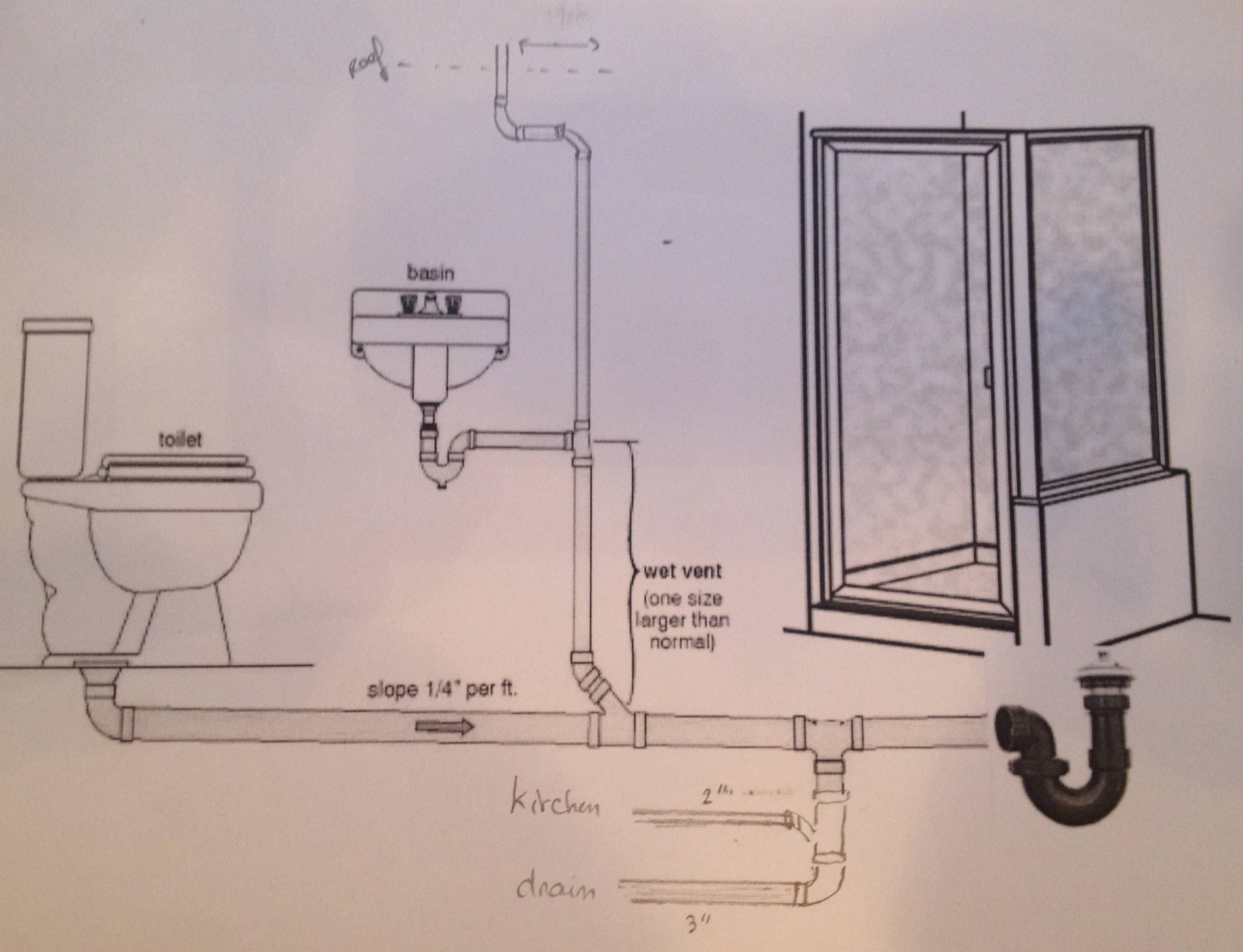 Stylish plumbing drain piping diagram for bathroom home for Plumbing schematic
