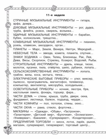 Bystraya Podgotovka K Shkole Ok Ru Uroki Pisma Shkola Obuchenie Bukvam