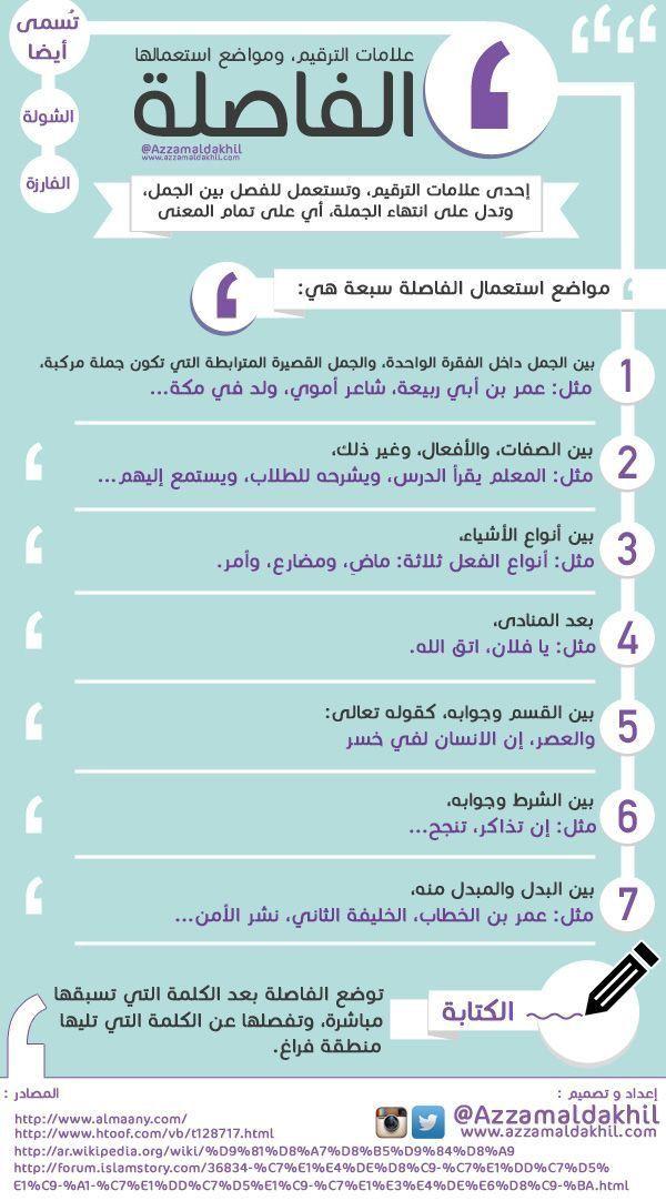 Bhs arab online dating