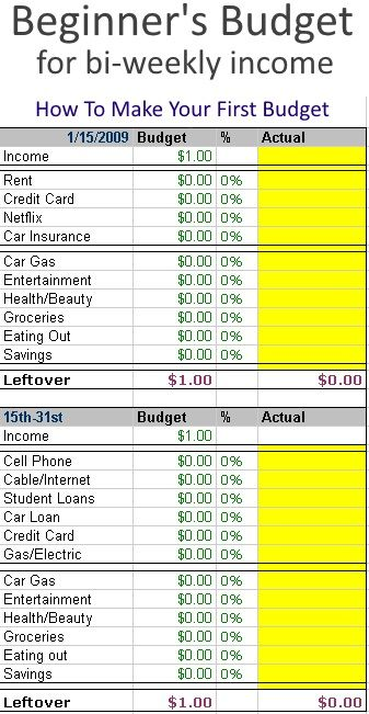 Creating a beginner\u0027s budget especially for bi-weekly paychecks - budgeting in excel spreadsheet