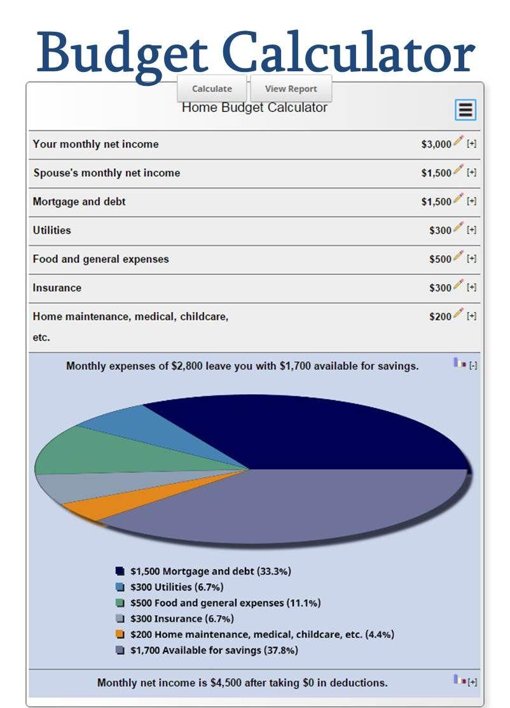 Budget Calculator Budget Planner Mls Mortgage Budget Calculator Budgeting Mortgage Amortization