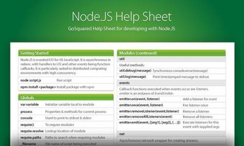 Node js для новичков: как установить программу и создать