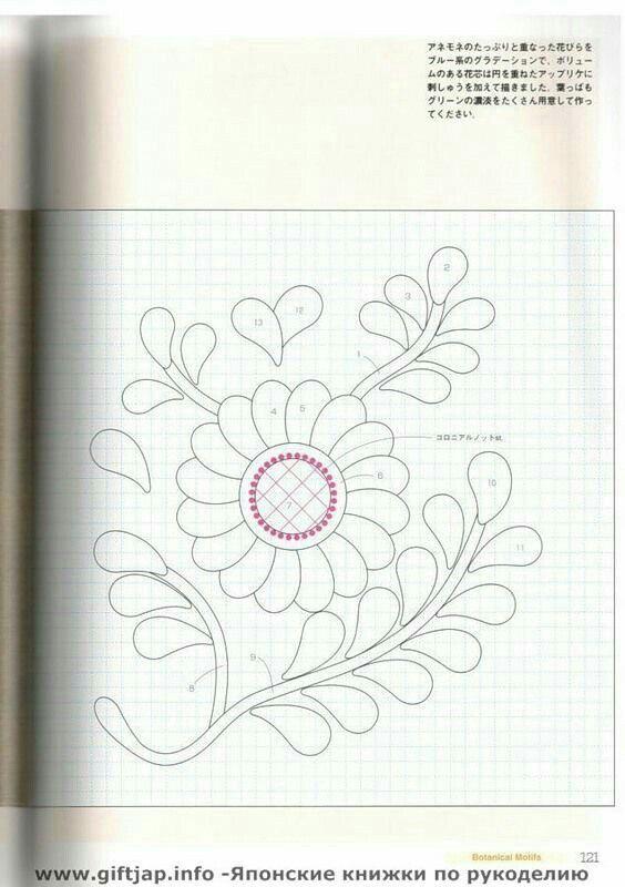 Pin de encarna en Yoko Sayko   Pinterest   Aplicación y Varios