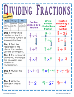 We are working together to be better notetakers and to create Math notebooks that have many resources for each student to use.  Please encourage yo…