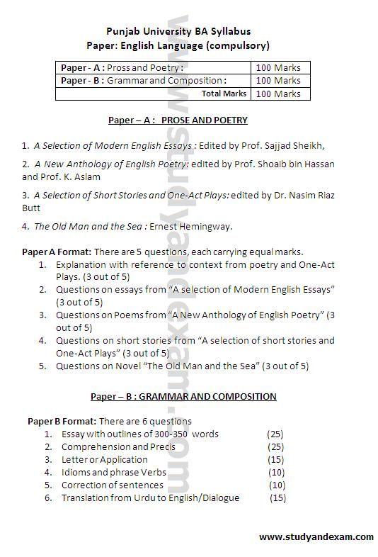 Punjab University Ba English Syllabus  Community Midwife  Punjab University Ba English Syllabus