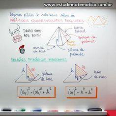 Mapa Mental De Piramides Com Imagens Aprender Matematica