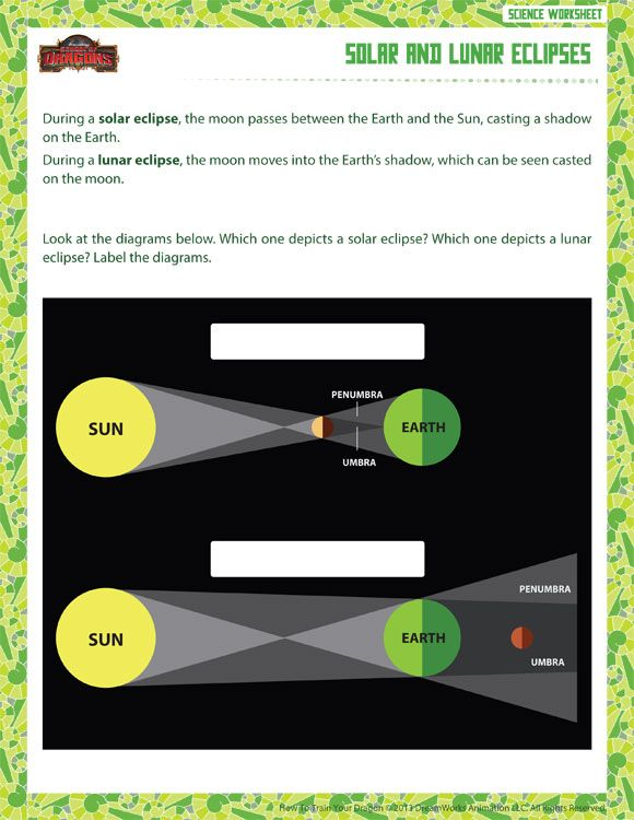 picture about Printable Solar Eclipse Glasses known as Sunlight and Lunar Eclipses - Printable Science Worksheets