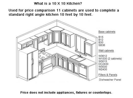 Mocha Kitchen Cabinets 10 X 10 Rta Cabinets Discount Kitchen Cabinets Discount Kitchen