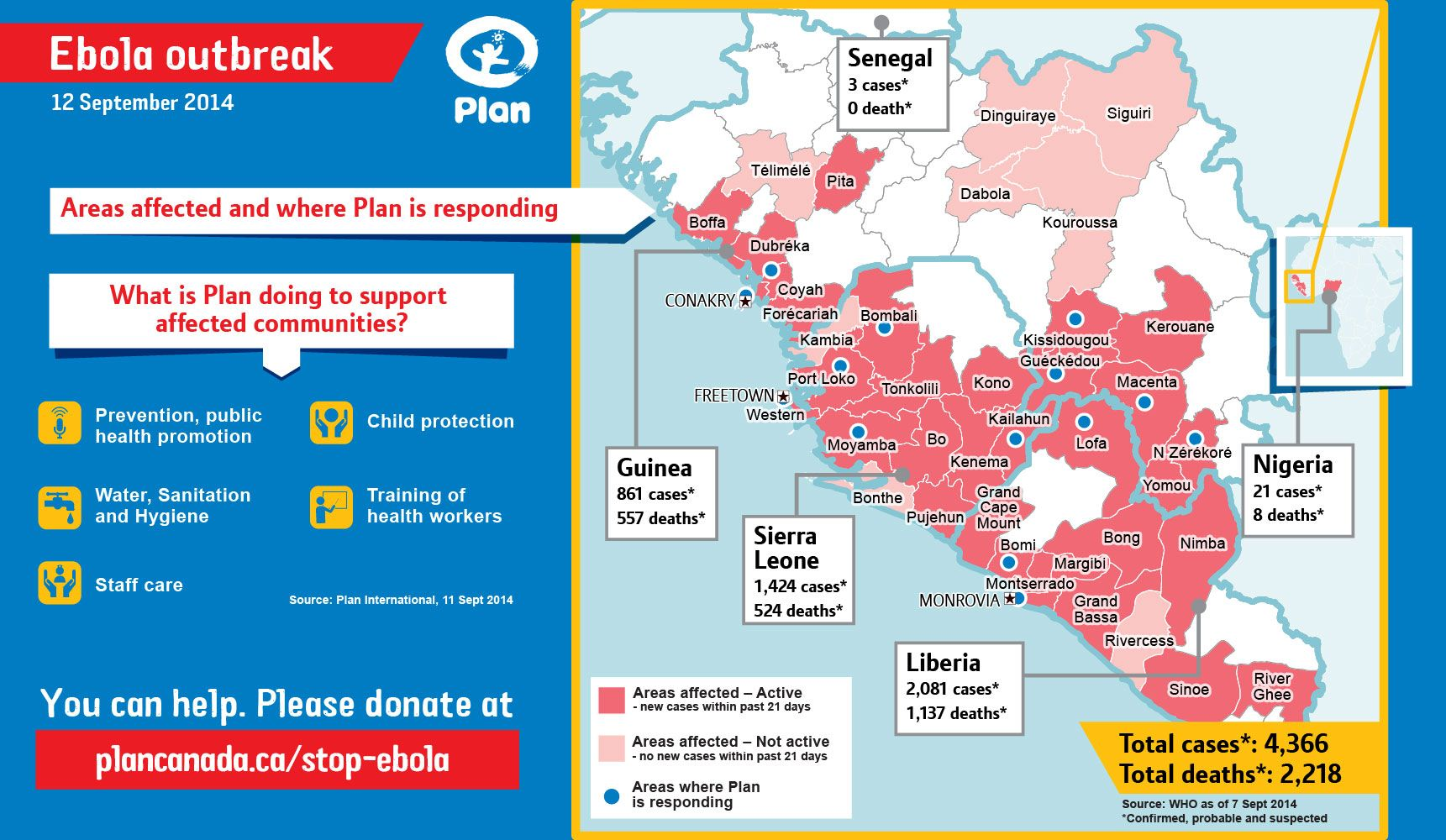 Pin by Plan International Canada on Infographics How to