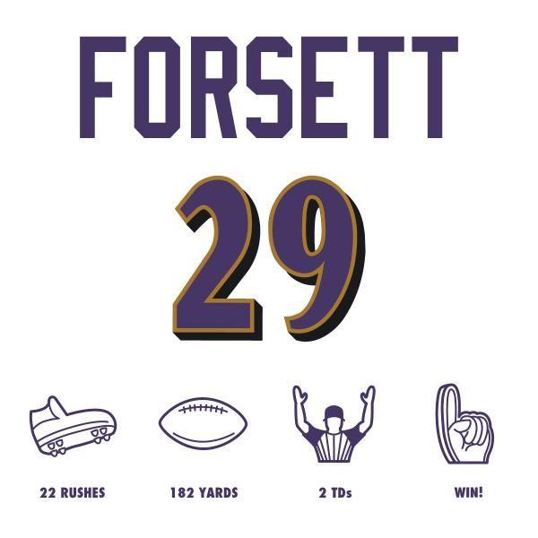 Justin Forsett, Ravens #MNF #BALvsNO Nov 24/14