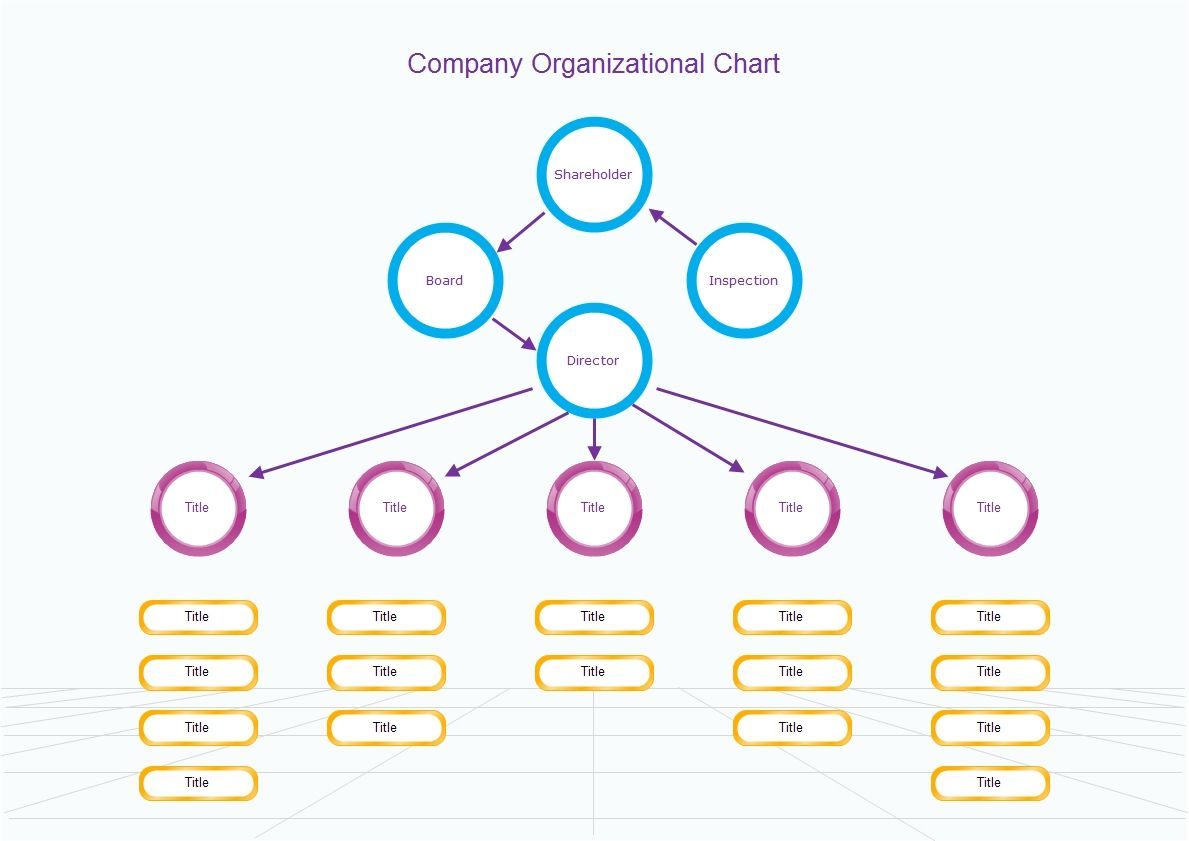 An Organizational Chart Is The Most Common Visual Display Of How