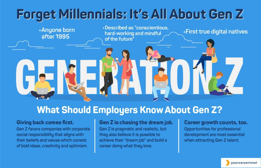 Generation Z Marketing By Success With A Home Business Generation Z Generation No Experience Jobs