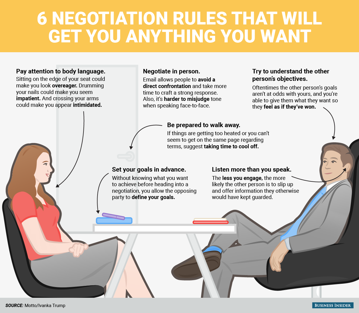 These 6 negotiation rules can get you anything you want
