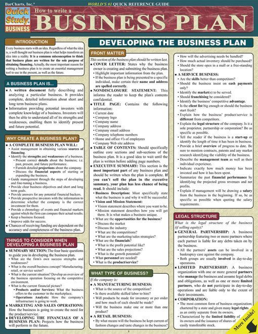 How To Write A Business Plan  Business Planning Investors And