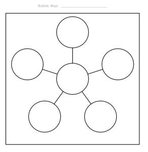 Thinking maps teaching pinterest thinking maps thinking maps pronofoot35fo Image collections