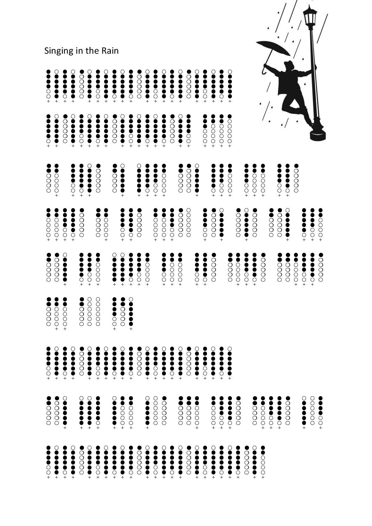 Singing in the Rain tabs for Tin Whistle | Partition pour ...