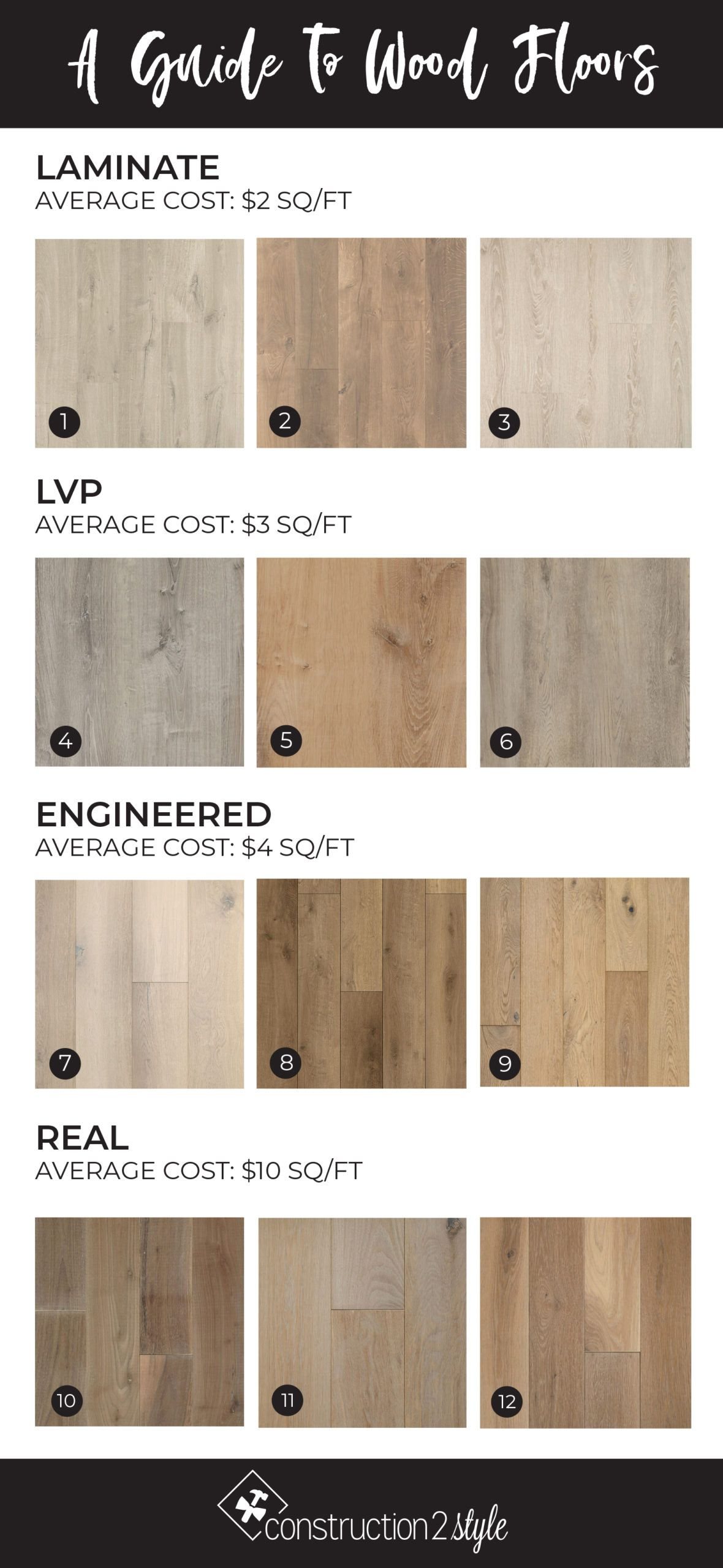 Best Light Wood Floors Pros Cons Of 5 Types In 2020 Light Wood Floors Vinyl Wood Flooring Light Oak Floors