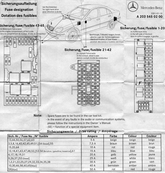 Christie Pacific Case History W203 Fuse Box Diagram And Location In 2020 Fuse Box Fuses Used Car Parts
