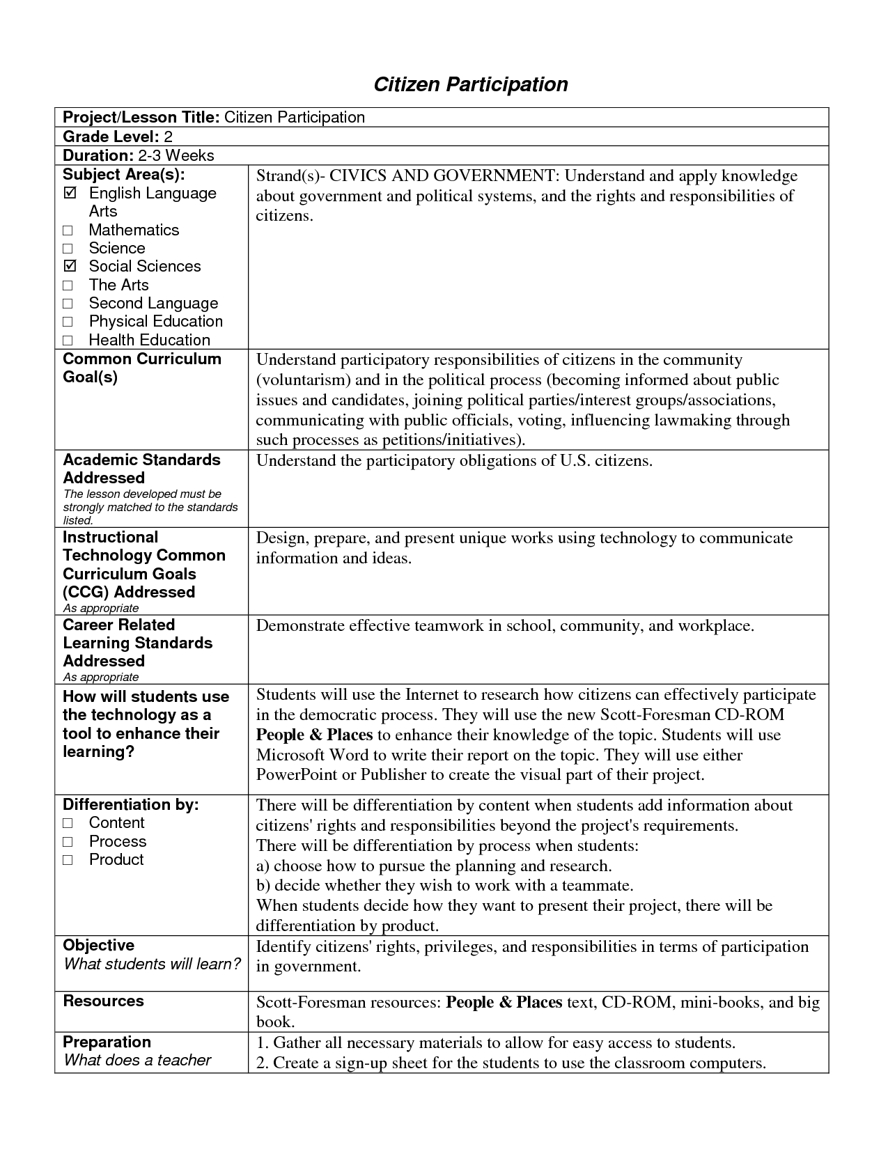 Civics Lesson Plan Templates Florida Standards  Ed Tech Lesson
