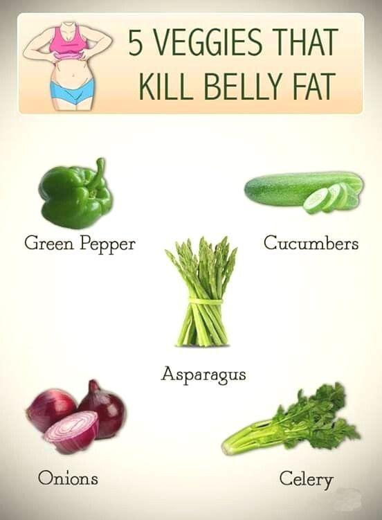 Beispiele für gesunde Gewichtsverlust Abendessen