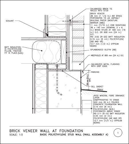 Brick Veneer Wall At Foundation Architectural Structural
