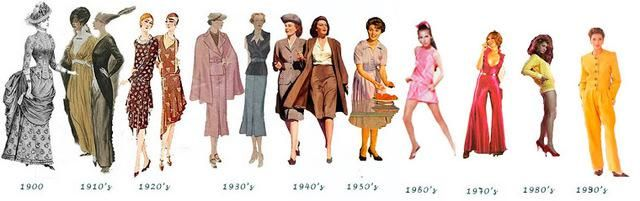 20th Century Women S Fashion Timeline Decades Fashion Fashion 20th Century Fashion