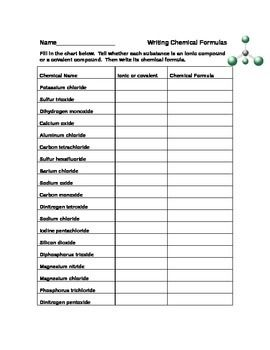 chemical formula worksheet activities student and high schools. Black Bedroom Furniture Sets. Home Design Ideas