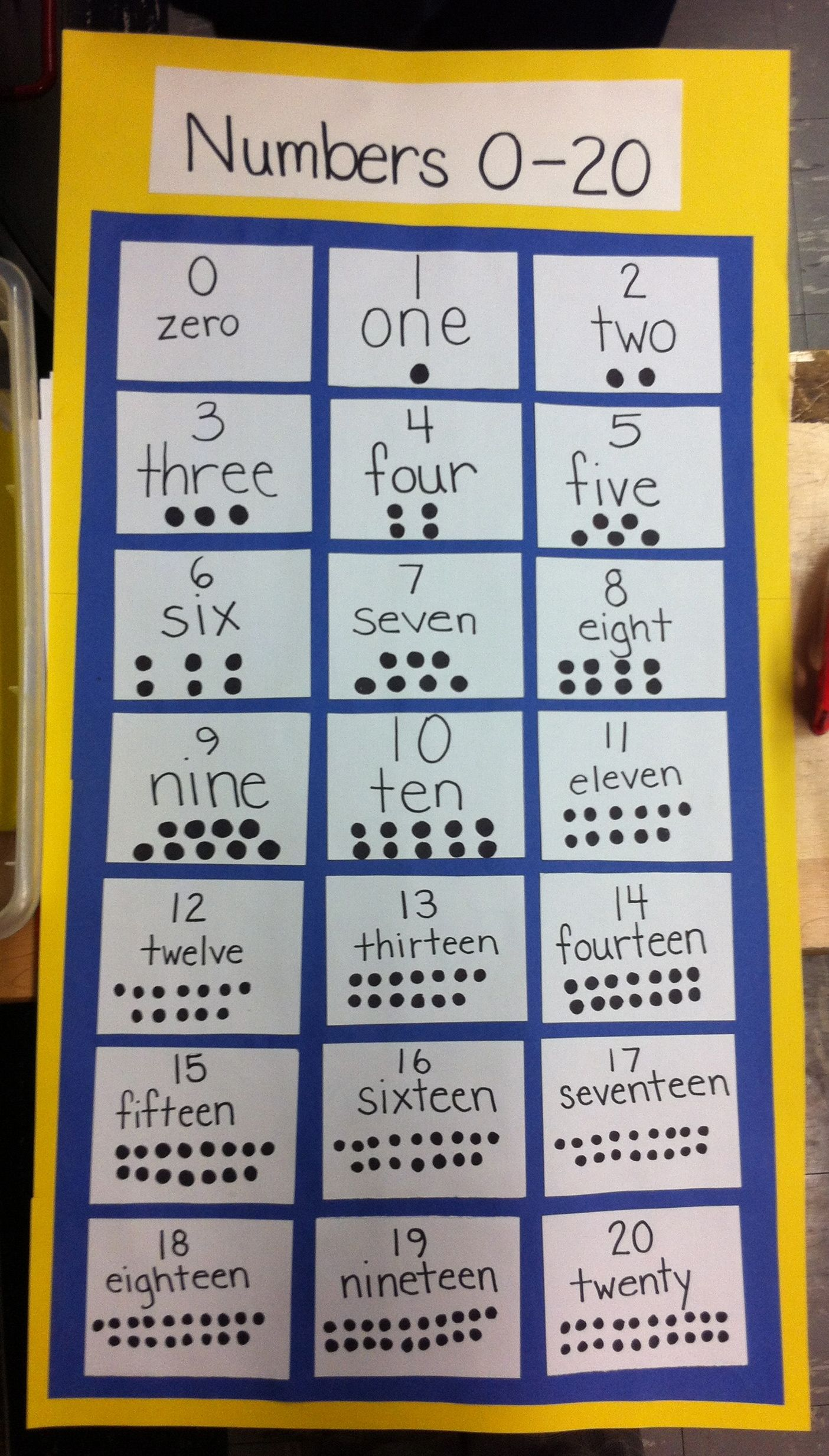 Kindergarten Math Numbers 1 Through 20 I Made This When
