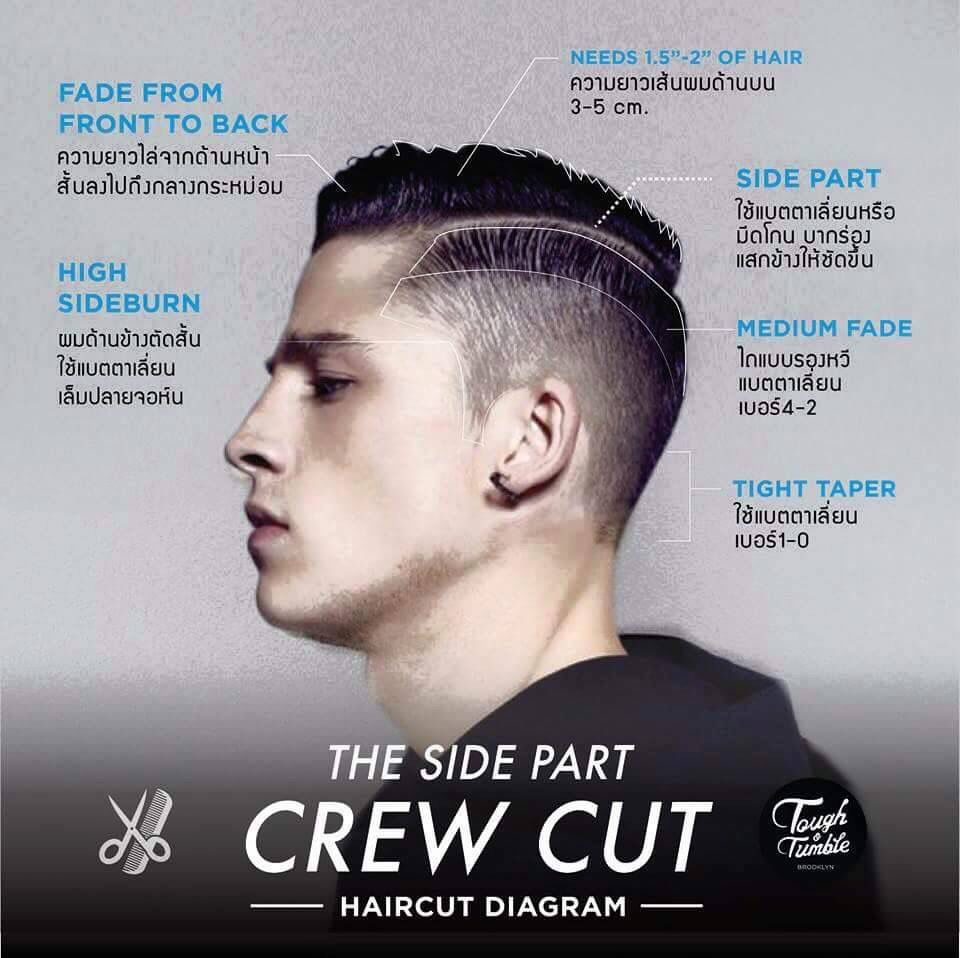 Sides Back Of A Tumble ~ Side part crew cut men s undercut pinterest