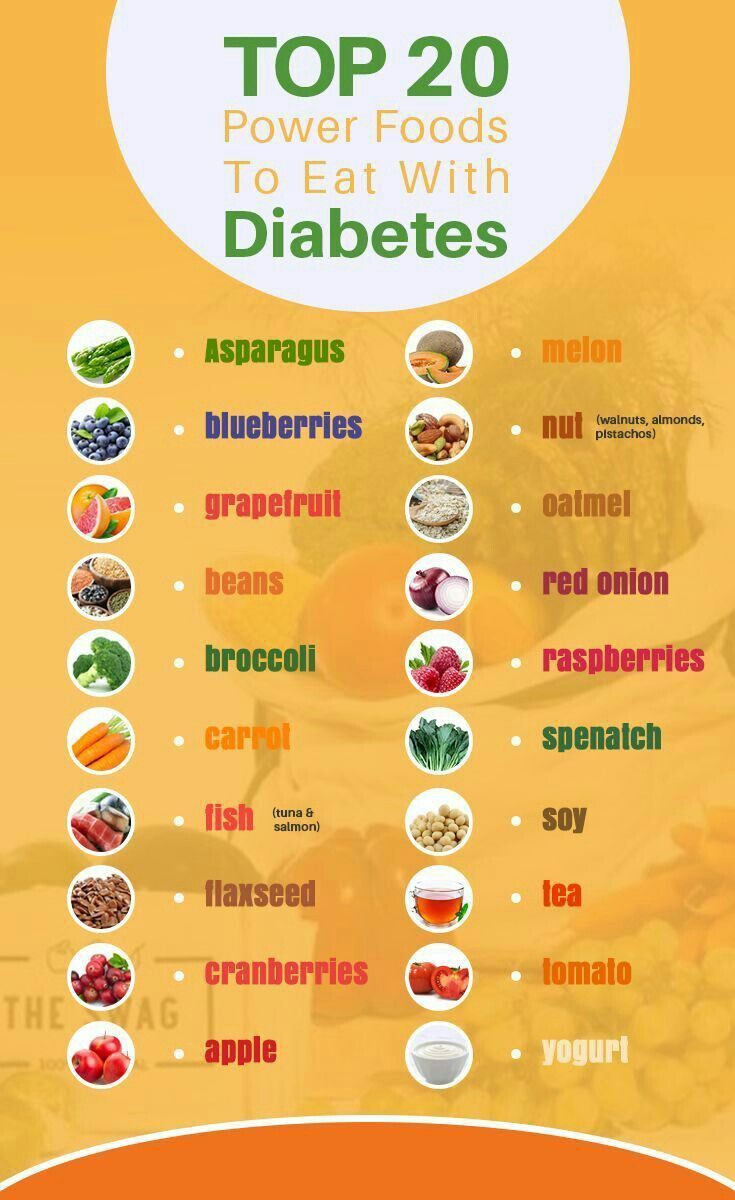 Pin By Marie W On Type 2 Diabetes