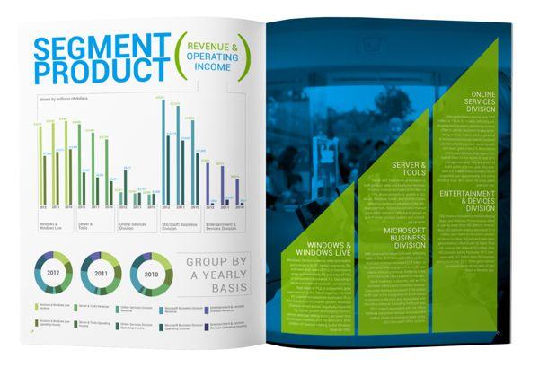 Microsoft Annual Report by Megan Nicolle Jackson, via Behance