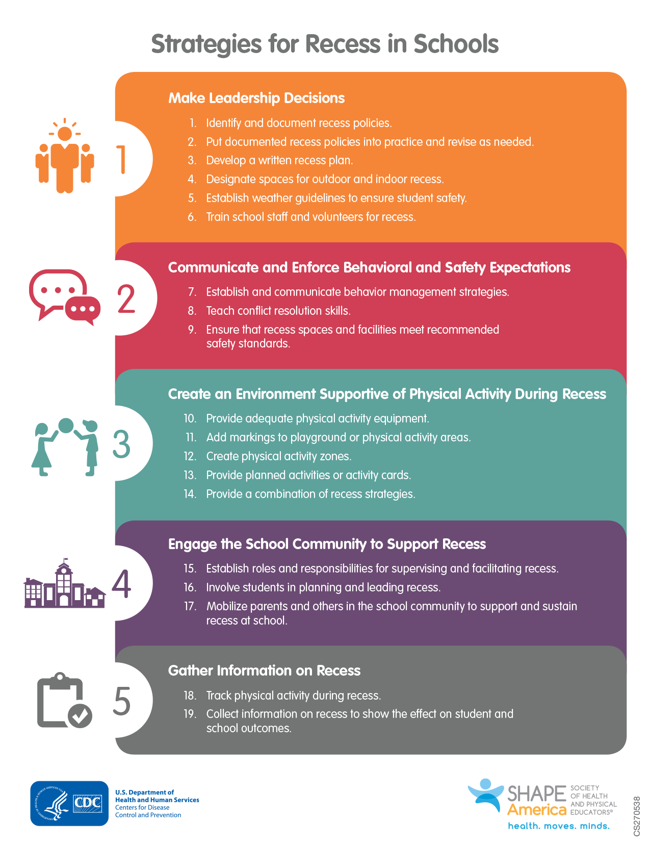 CDC and SHAPE America's Strategies for Recess in Schools