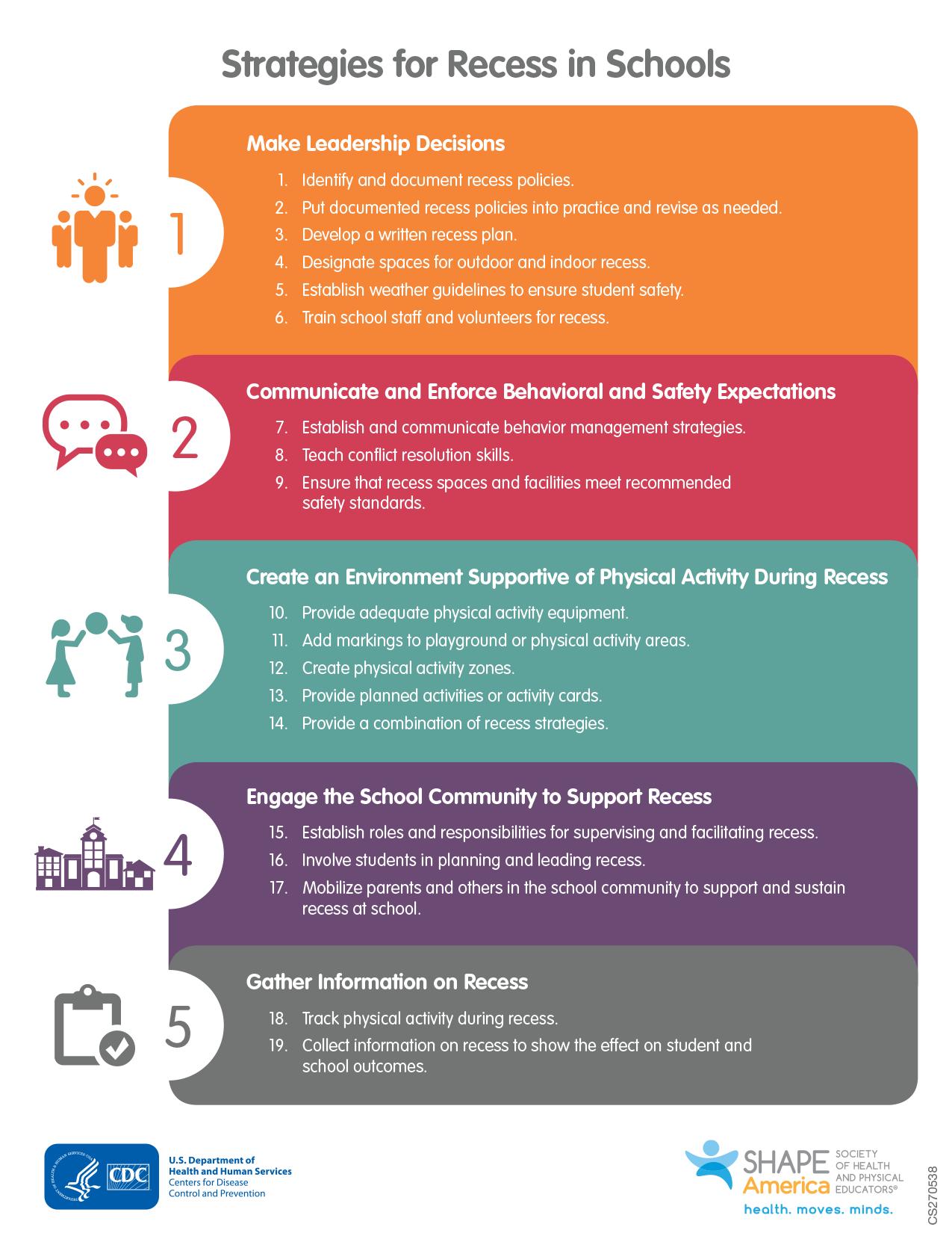 9 Strategies Americas Healthiest Schools Practice