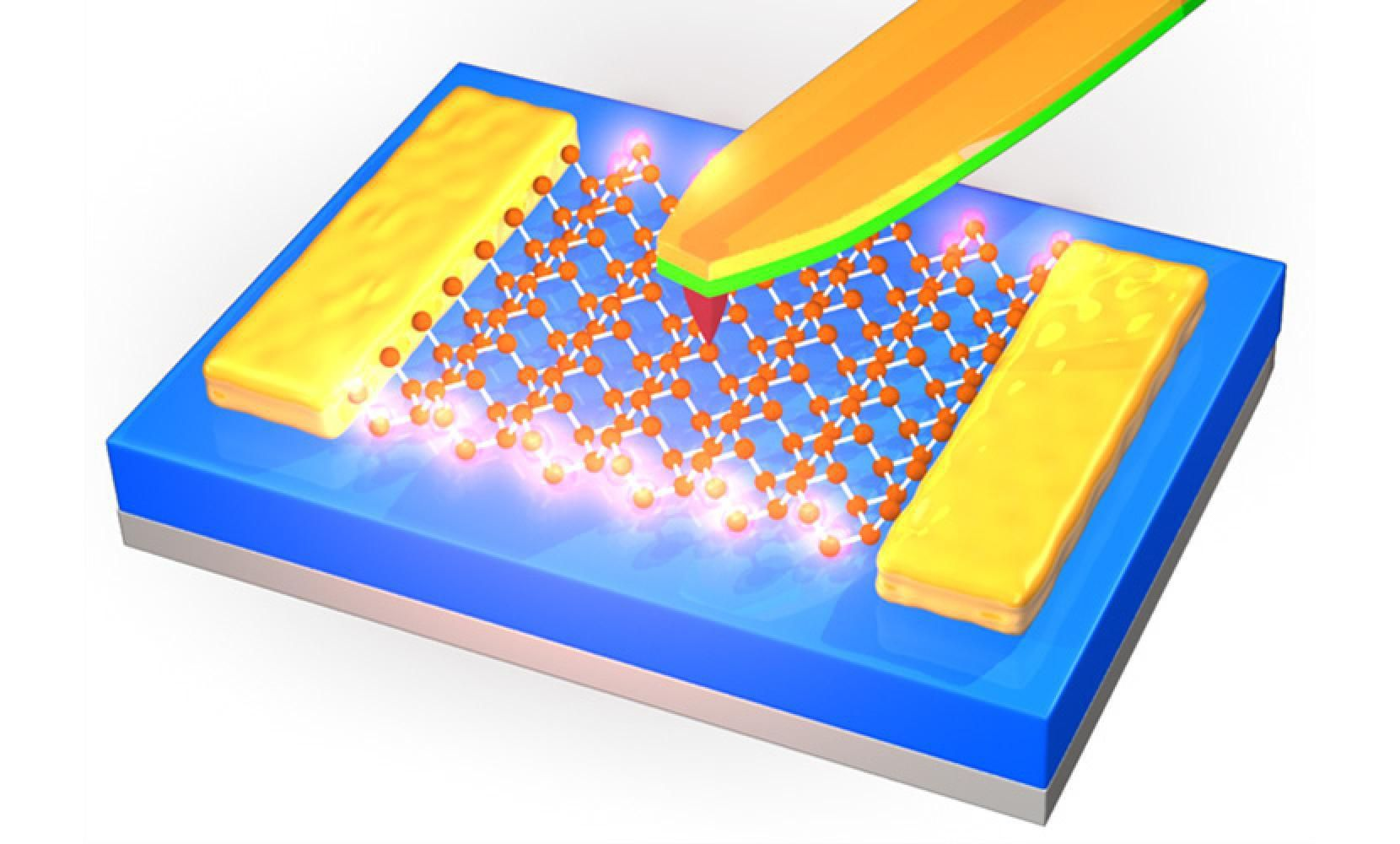 Scientists Glimpse Inner Workings of Atomically Thin