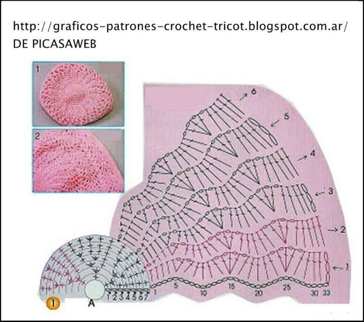 Gorro pink | Gorros y bufanda a crochet | Pinterest | Pink, Gorros y ...