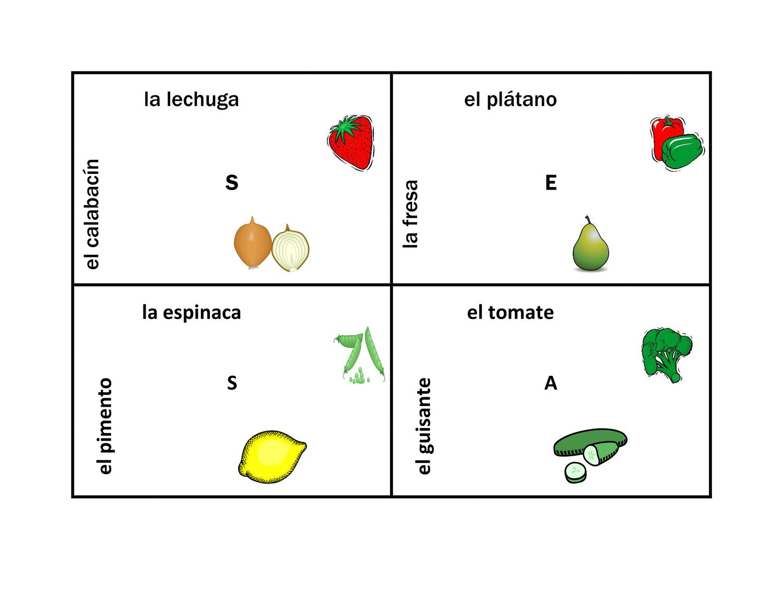 Ser Estar Spanisch 1 Lernjahr Arbeitsblatter