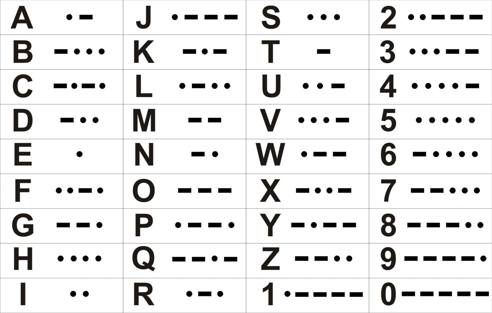 Hazlo Tú Mismo Pulseras Código Morse Steemit Alfabeto Morse Abecedario Morse Tatuaje Código Morse