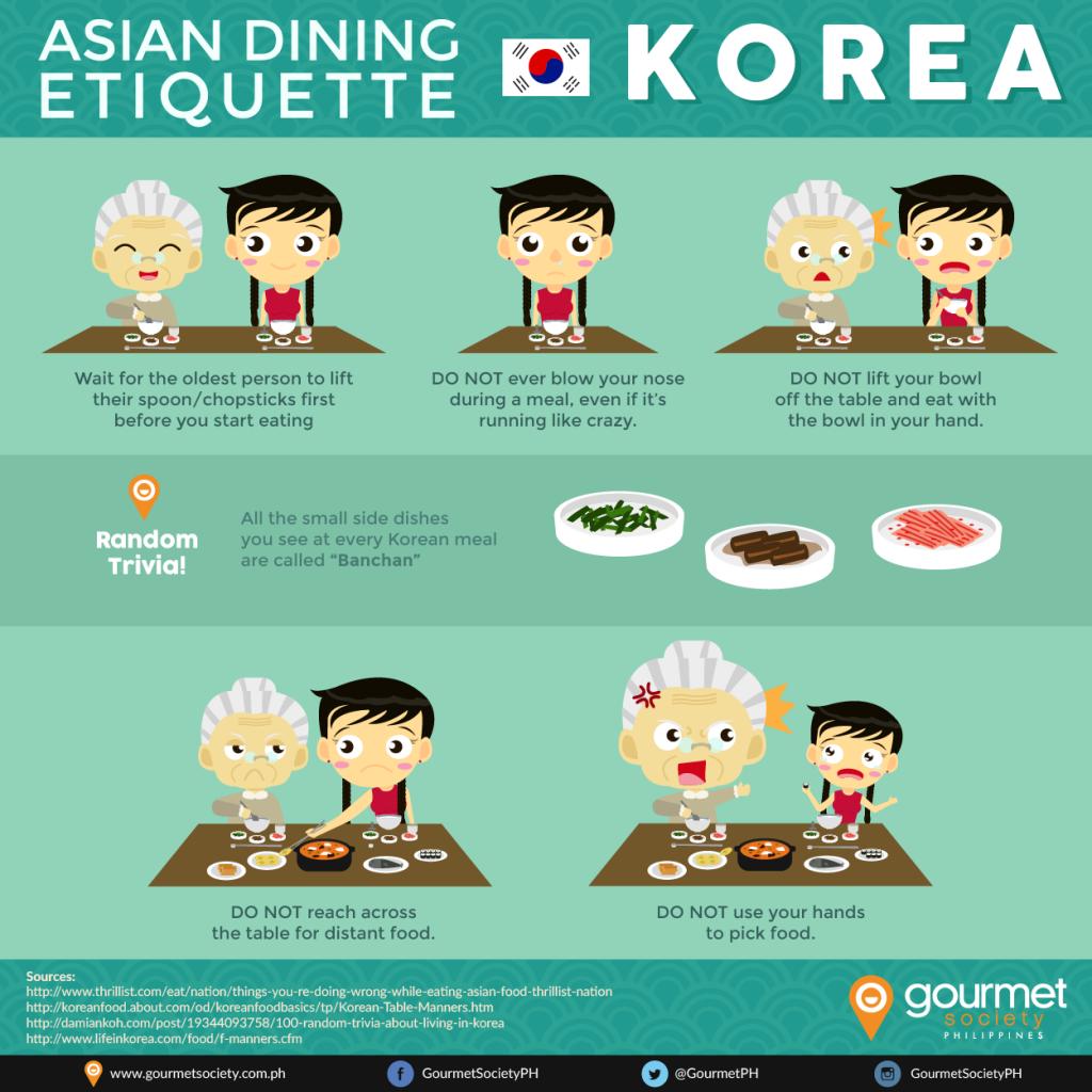 Etiquette: Korean Dining Etiquette Infographic