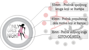 Uputstvo za dizajniranje / pripremu bedževa