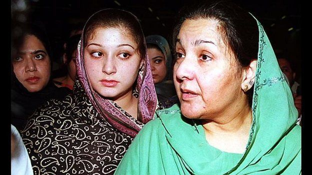 Pin by Fashion2days on Asma Nawaz Sharif | Nawaz sharif, Daughter